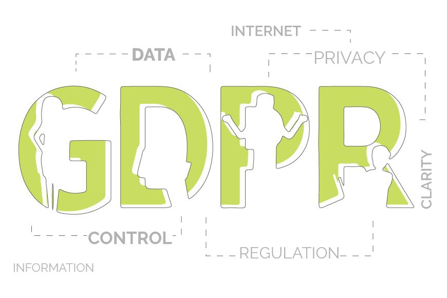 GDPR compliance CRM